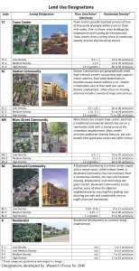 Microsoft Word - Land Use Designations.docx